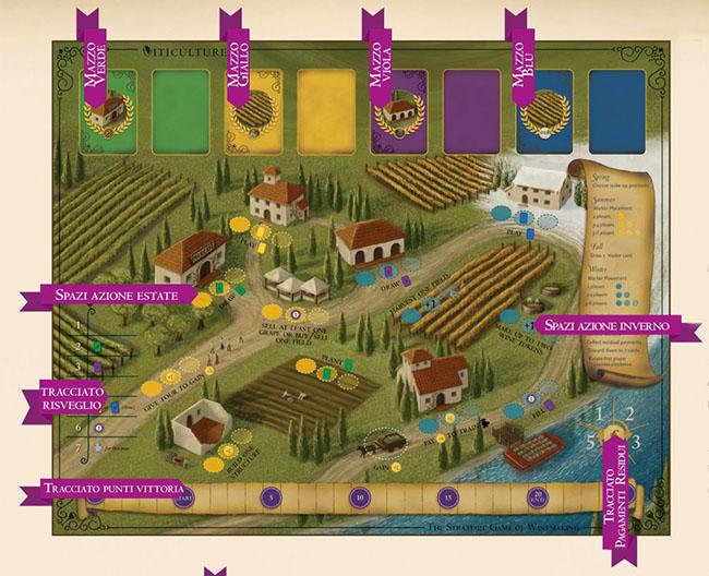 Viticulture ProjectNerd